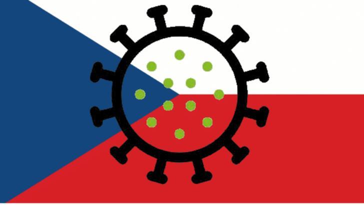 Pandemie de Covid în Cehia