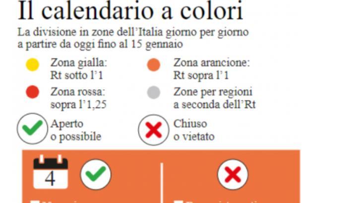 Un nou decret ministerial împarte Italia în zone de culoare. Ce înseamnă zona, galbenă, portocalie și galbenă