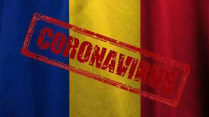 Incidenta COVID Romania