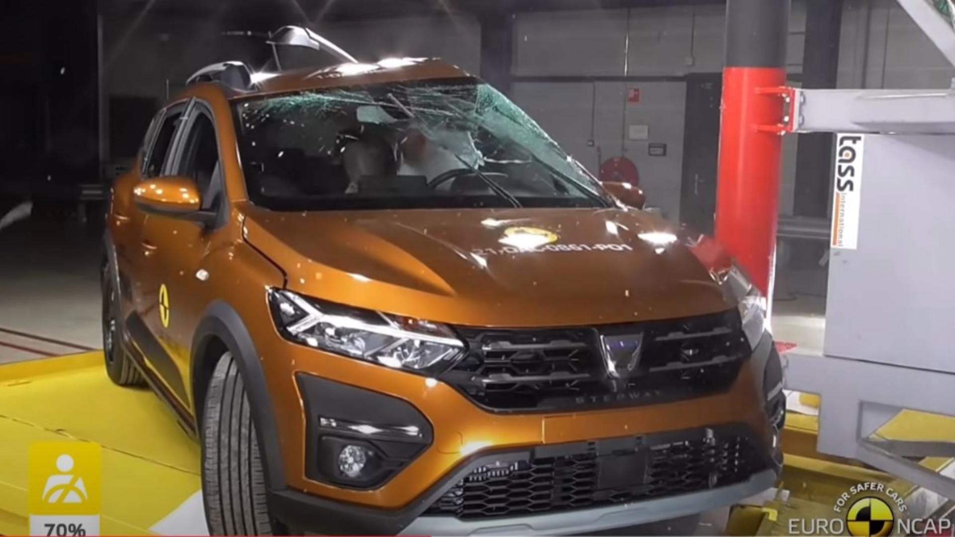 Dacia Sandero și Logan au obținut doar 2 stele la testele EuroNCAP. Foro/Captură video