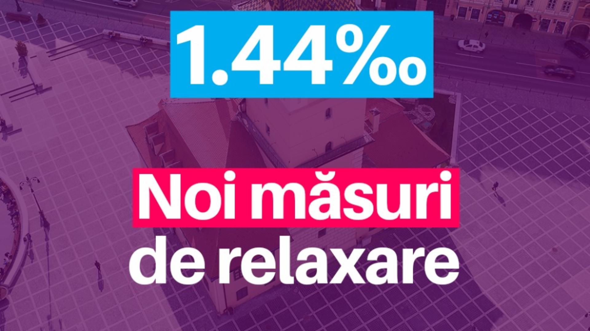 Noi măsuri de relaxare Brașov