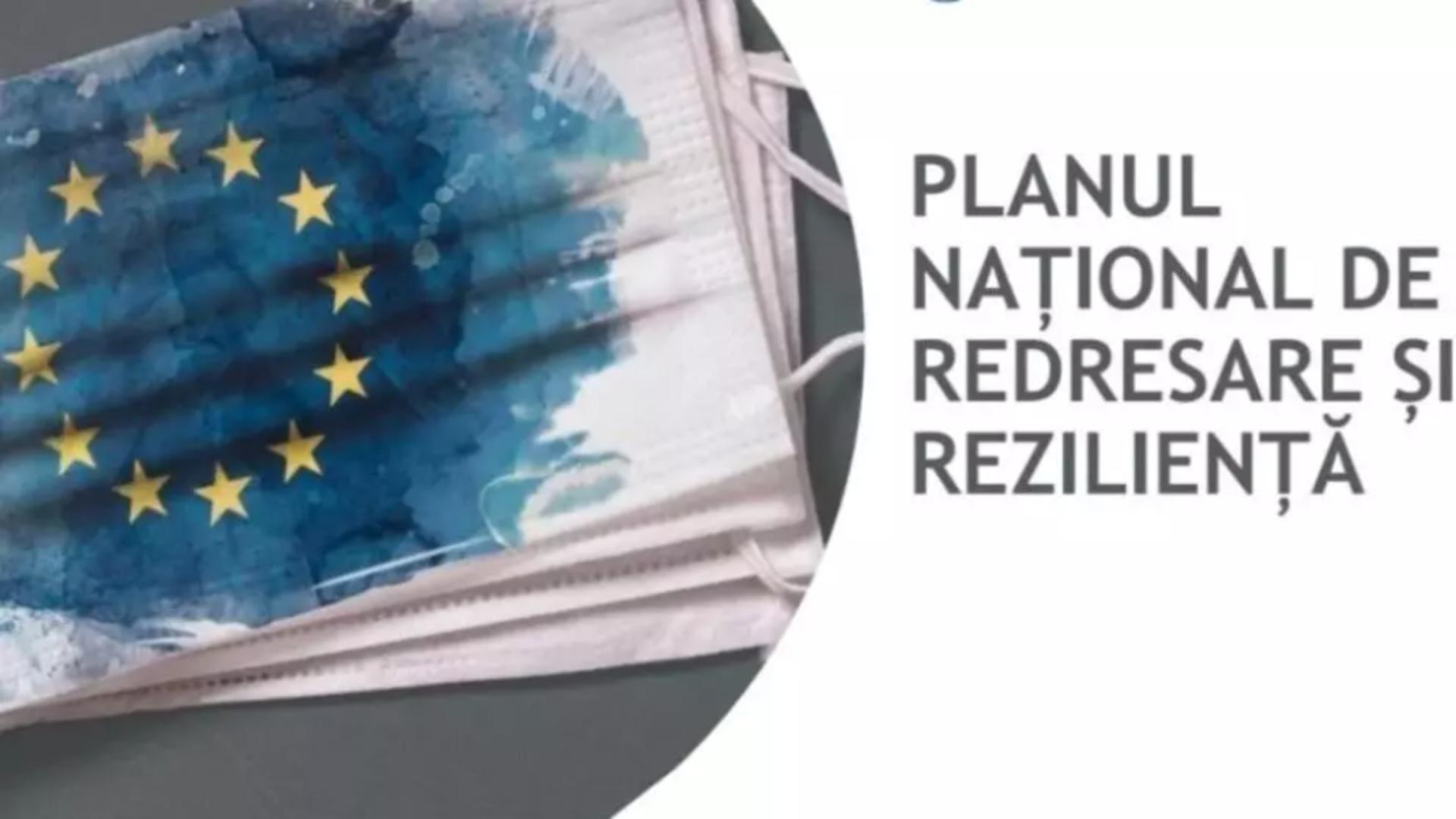 Planul National de Redresare si Reziliență
